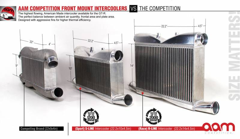 AAM Competition R35 GT-R Front Mount Intercooler Size Comparison